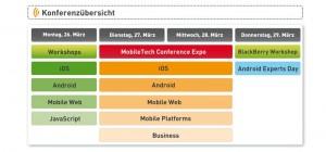 Auch wenn es auf den ersten Blick nicht so aussieht: Windows Phone findet auf der MTC 2012 natürlich statt