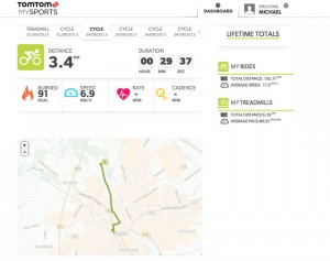 Das TomTom-eigene Onlineportal bereitet die GPS-Daten der Multi-Sport grafisch auf