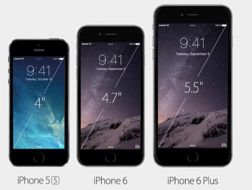 iPhone 5s, iPhone 6 und iPhone 6 Plus im Größenvergleich