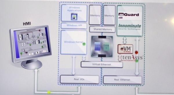 "Videochat: ""mGuard eVA fungiert dank TenAsys eVM als robuste Embedded Firewall"" 1"