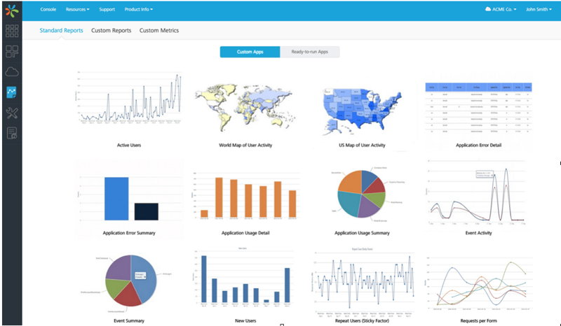 Kony MobileFabric Analytics