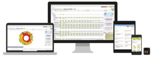PRTG Network Monitor - Ausgabegeräte