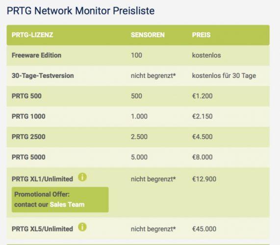PRTG Network Monitor - Preistabelle