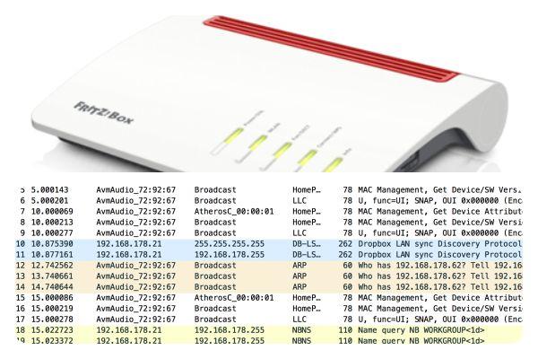 Fritzbox-Datenverkehr mit Wireshark auswerten -Beitragsbild