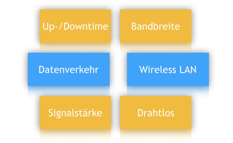 Wireless-Lexikon: SSID 1