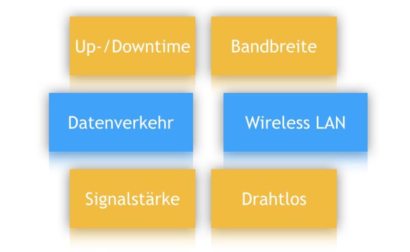 Wireless-Lexikon: WPA2 1