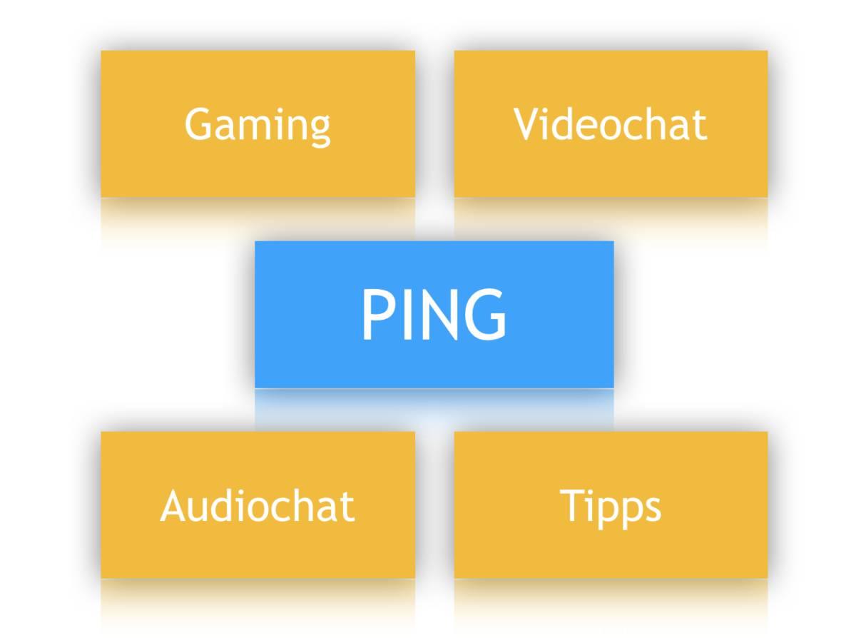 8 hilfreiche Tipps: Ping-Zeiten für schnelleres Internet verbessern 1