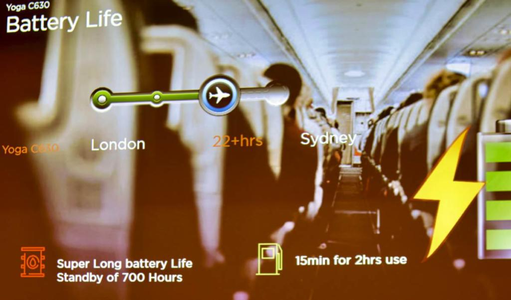 Lenovo Yoga Book 630: Einmal London-Sidney, und das mit einer einzigen Akkuladung!