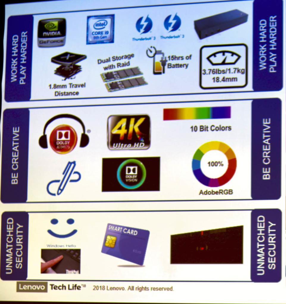 Mit dem ThinkPad X1 Extreme geht man keinerlei Kompromisse ein