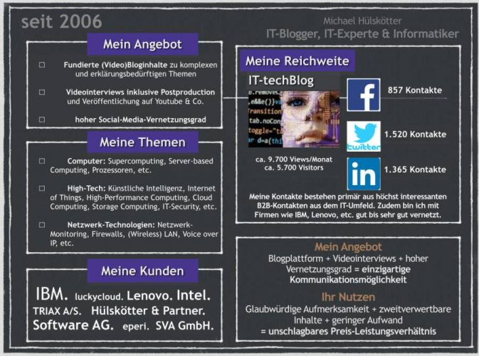 IT-TechBlog Mediakit-Zahlen