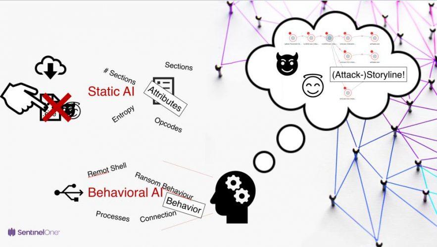 """Videoblog: """"Mit Static AI und Behavioral AI erkennen wir Malware äußert zuverlässig"""" 2"""