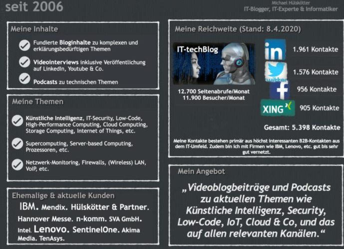 Mediakit IT-techBlog 8.4.2020