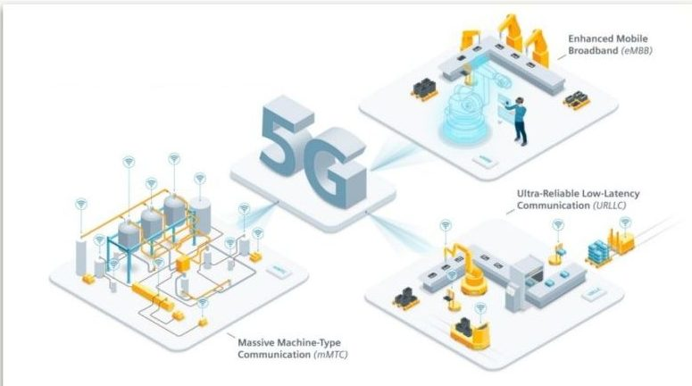 5G-Anwendungen auf einen Blick