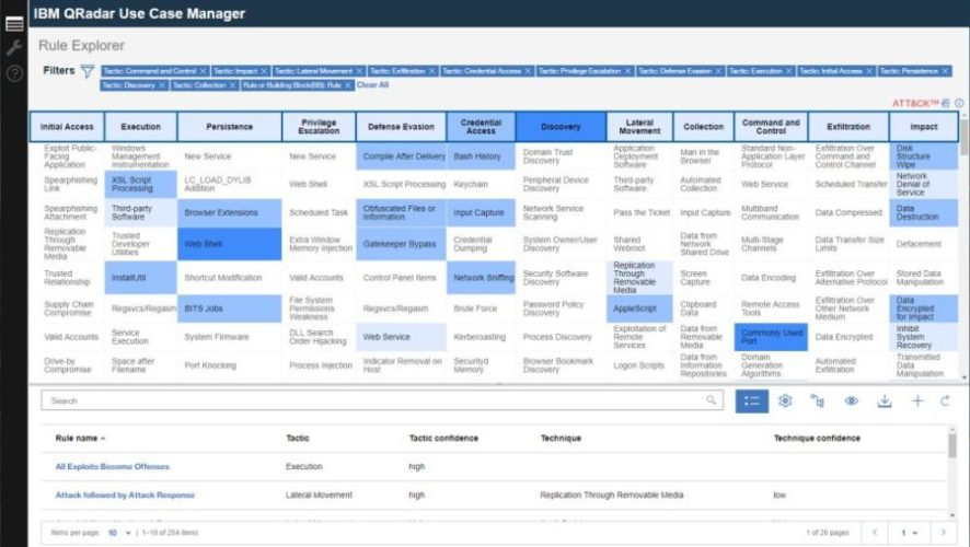 IBM QRadar Use Case Manager