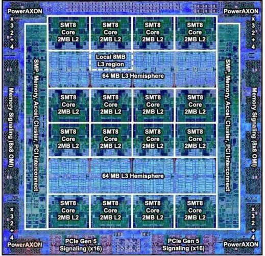Logischer Aufbau des IBM POWER10-Prozessors