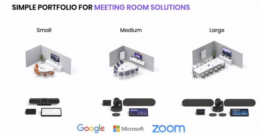 Neue Logitech-Videokonferenz-Systeme - drei auf einen Streich