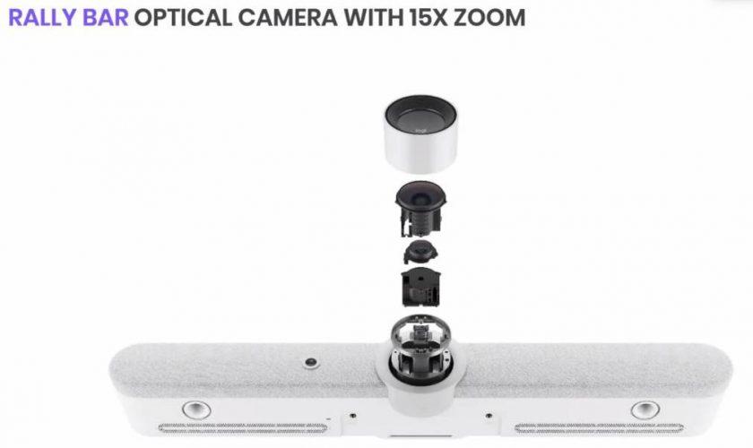 Rally Bar ist mit einem optischen Zoomobjektiv ausgestattet